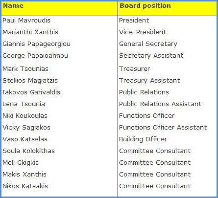 Thessaloniki Association Board